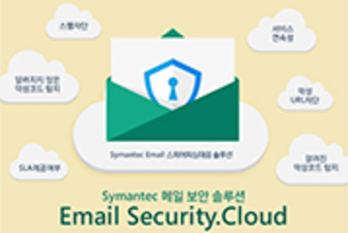 Symantec Email Security. Cloud